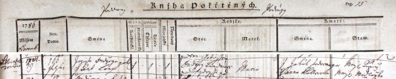 Záznam o jeho narození v plzeňské křestní matrice