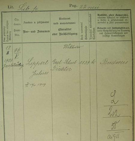 Další pražská policejní přihláška uvádí už datum jeho úmrtí a jako jeho rodiště jsou tu mylně uvedeny České Budějovice