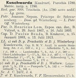 Z katalogu diecézních kněží na rok 1916 s daty jeho narození a vysvěcení na kněze