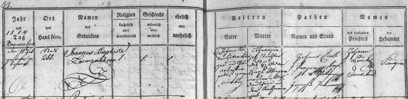 Českobudějovická křestní matrika se záznamem o otcově narození