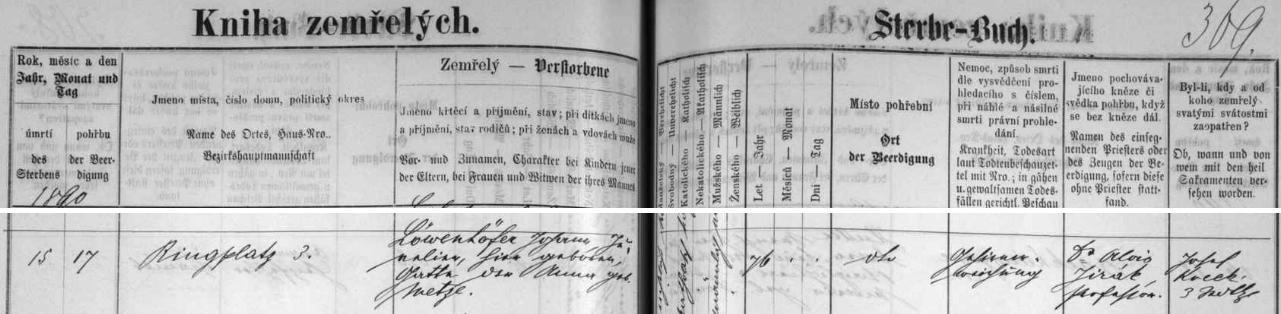 Otcův skon a pohřeb na stránkách českobudějovické úmrtní matriky