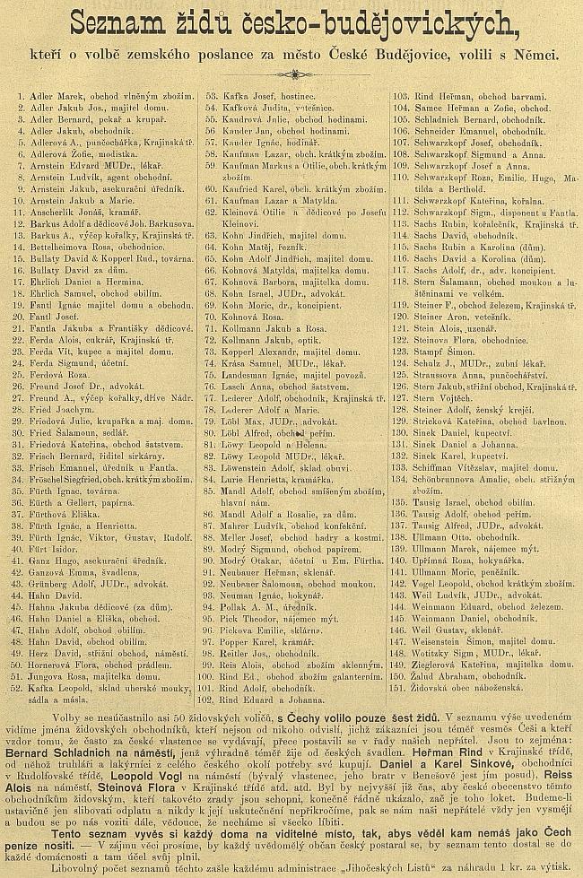 """Z dnešního pohledu neuvěřitelný seznam, uveřejněný v Jihočeských listech v roce 1895, jej uvádí """"pro jistotu"""" hned dvakrát"""