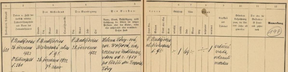 Záznam českobudějovické židovské matriky o úmrtí jeho druhé ženy Heleny, matky Roberta Löwyho
