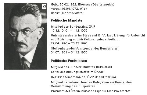 Z webových stran parlamentu Rakouské republiky
