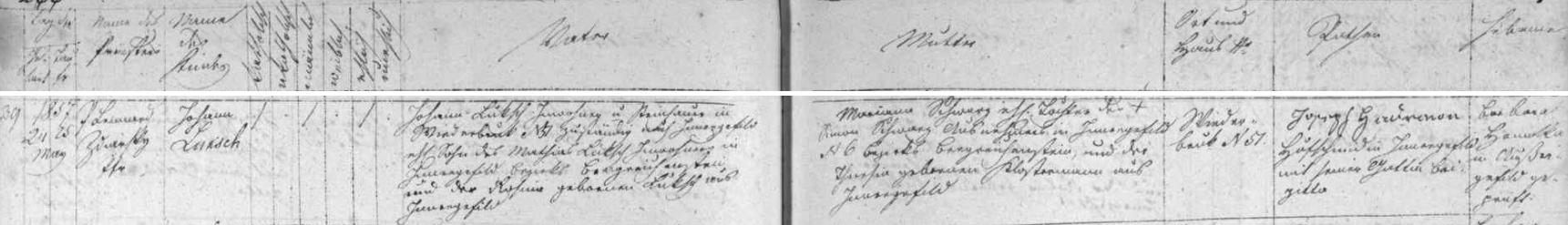 Záznam kvildské matriky o narození jeho děda Johanna Luksche