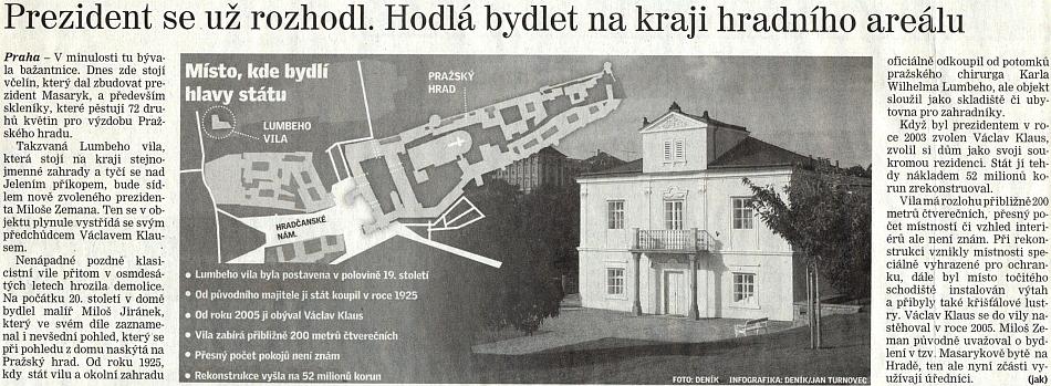 Další osudy Lumbeho vily určuje od roku 2013 Miloš Zeman