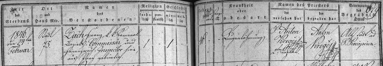 Záznam českobudějovické úmrtní matriky o skonu skladatele Franz Zacha, jehož operu Lutz tři roky před skladatelovou smrtí zařadil do svého zdejšího bohatého repertoáru