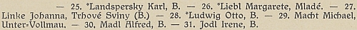 Na 22. straně výroční zprávy německého státního vyššího reálného gymnázia je uveden pod pořadovým číslem 30 mezi studenty I.A třídy, pod číslem 25 figuruje tu před ním jeho spolužák Karl Landspersky, který v roce 1944 padl jako protiletadlový dělostřelec ve Francii (viz obrazová příloha textových stran jeho strýce Franze Landsperskyho, který v květnových dnech roku 1945 spáchal v Českých Budějovicích se ženou a dcerou sebevraždu)