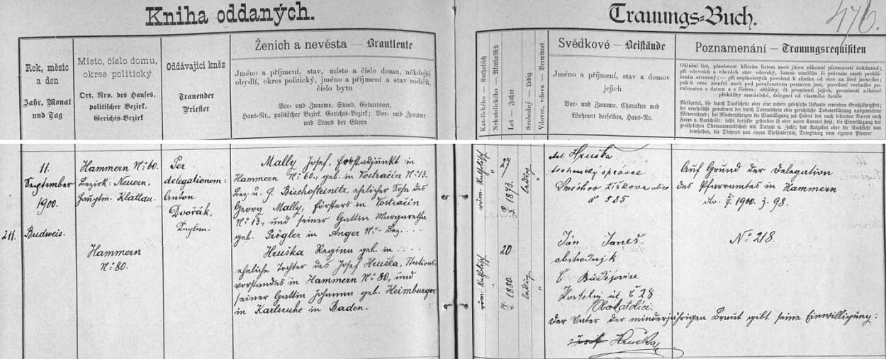 Český záznam českobudějovické oddací matriky o svatbě jeho rodičů v katedrále sv. Mikuláše dne 11. září roku 1900: ženich Josef Mally, narozený v Osvračíně (dnešní okres Domažlice, tehdy Horšovský Týn) dne 18. března 1873, byl synem tamního lesního Georga Mallyho a jeho ženy Margarethe Pröglerové z dnes zaniklé vsi Úpor (Anger), působil pak už v době svatby jako lesní adjunkt v Hamrech; nevěsta Regina Hrušková, narozená 14. dubna 1880, byla dcerou přednosty železniční stanice Hamry Josefa Hrušky a jeho manželky Johanny, roz. Heimburgerové z Karlsruhe v Bádensku