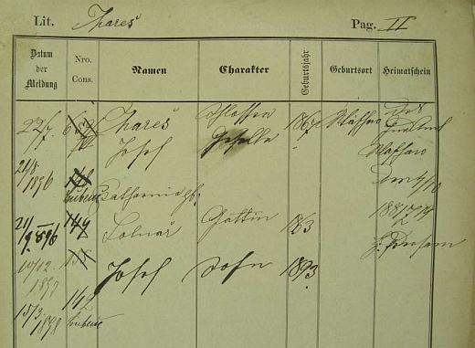 Dvě policejní přihlášky jeho otce, z nichž ta novější, kde je vedle syna Josefa zapsána i mladší dcera Antonie, opravdu zní na příjmení Maresch