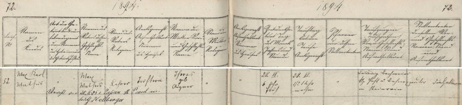Záznam o jeho narození v křestní matrice farní obce Triftern v Bavorsku