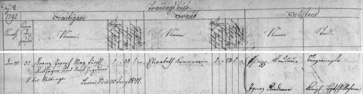Záznam českokrumlovské oddací matriky o jeho zdejší svatbě s Elisabeth Kremserovou, která byla o 15 let mladší nežli ženich