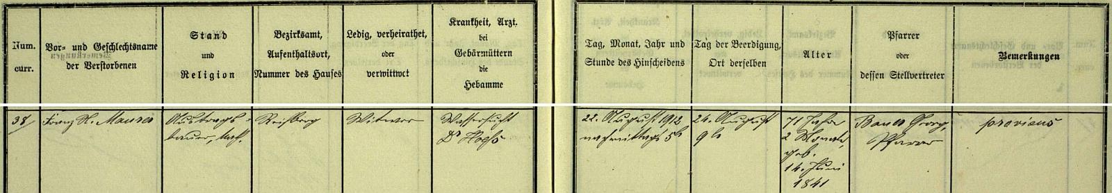 Záznam o jeho úmrtí 22. srpna 1912 v knize zemřelých farní obce Frauenau
