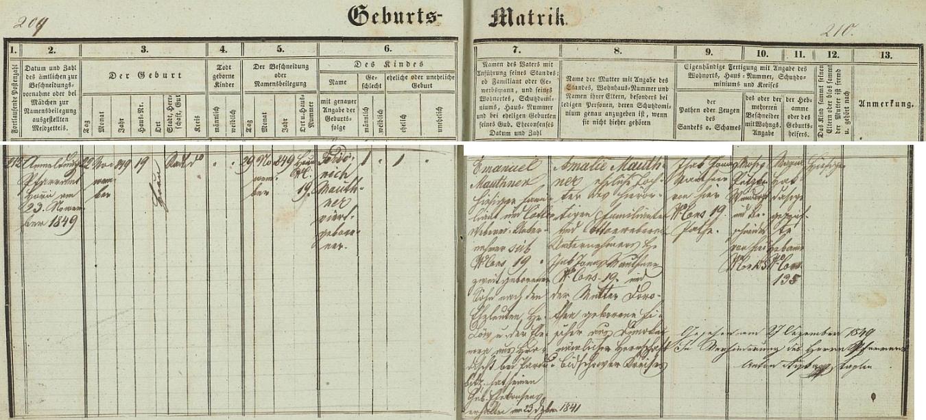 """Podle tohoto německého záznamu hořické židovské matriky narodil se tu v domě čp. 19 dne 22. listopadu roku 1849, týden nato byl pak obřezán a dostal jméno Fridrich (doprovázeno poznámkou """"viertgeborene"""", tj. """"čtvrtorozený"""") - otec (""""Familiant"""", tj. hlava rodiny) Emanuel Mauthner, tkalcovský podnikatel (""""Cottonweberei-Unternehmer) vHořicích (Horschitz) čp. 19, byl druhorozeným synem hořického a pak pardubického sládka a vinopalníka Jacoba Löwa a Eleonory, roz. Lämmelové (k oběma viz Deutsche Biographie.de) ze Starého Hradiště (zde Hradischt) uPardubic, chlapcova matka Amalie byla pak dcerou Isaka Jonase Mauthnera (který se stal i kmotrem novorozencovým) tkalcovského podnikatele rovněž na hořickém čp. 19, a jeho ženy Dorothey, roz. Fischerové zDymokur """"v Bydžovském kraji"""" (zde """"aus Dimokur nämlicher Herrschaft Bidschower Kreises"""")"""