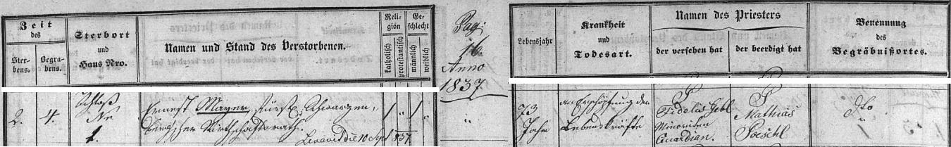 """Podle českokrumlovské """"Knihy zemřelých"""" zemřel jako """"knížecí schwarzenberský hospodářský rada"""" na zámku čp.1 a byl pochován na hřbitově u sv. Martina"""