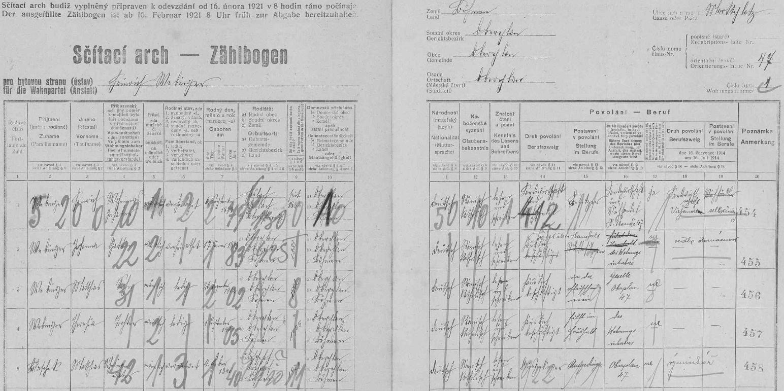 V hornoplánském domě čp. 47 bydlili podle sčítacího archu z roku 1921 Heinrich a Johanna Webingerovi se synem Matthiasem, narozeným 26. prosince 1902, a s dcerou Theresií, narozenou 1. září 1905