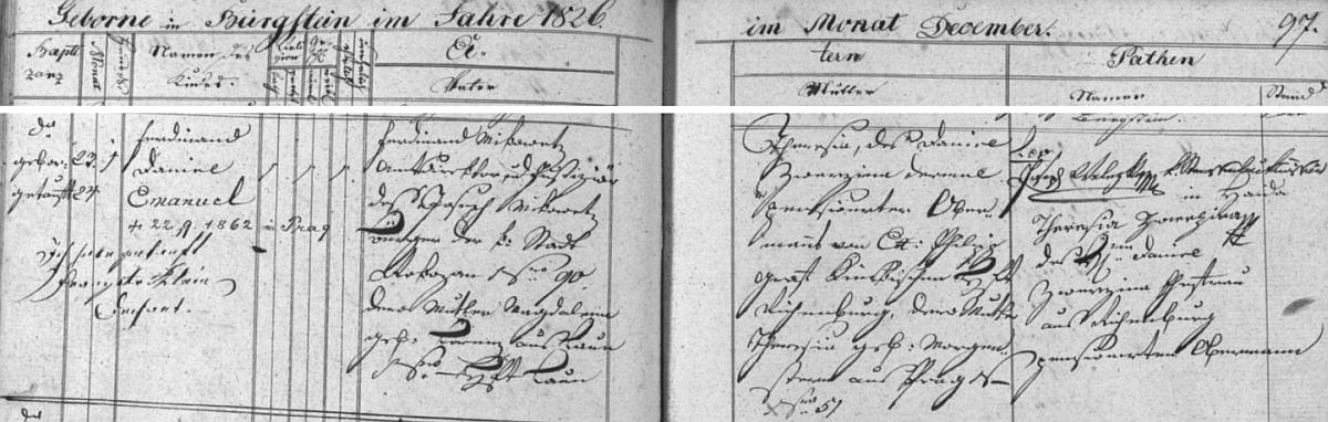 """Podle tohoto záznamu v německy psané """"sloupské"""" matrice se narodil dne 23. prosince roku 1826 ve zdejším čp. 1 (starý hospodářský dvůr, z něhož zbylo právě jen obydlí panského správce /dnes na adrese Mikovcova ulice čp. 181/ spamětní deskou slavného rodáka z roku 1936) a následujícího dne (byl to Štědrý den toho roku) ho děkan Franz Klein ve zdejším kostele sv. Kateřiny ipokřtil jménem Ferdinand Daniel Emanuel Mikowetz - novorozencův otec, justiciára správce zdejšího statku knížat Kinských Ferdinand Mikowetz, byl synem měštana v Rokycanech čp. 90 jménem Joseph Mikowetz, jehož žena Magdalena byla roz. Lorenzová z Loun (Laun), chlapcova matka Theresia byla pak dcerou Daniela Zwerziny, penzionovaného vrchního mýtníka (Obermaut) rychmburského panství hraběte Filipa Kinského, a Theresie, roz.Morgensternové z Prahy čp. 51"""
