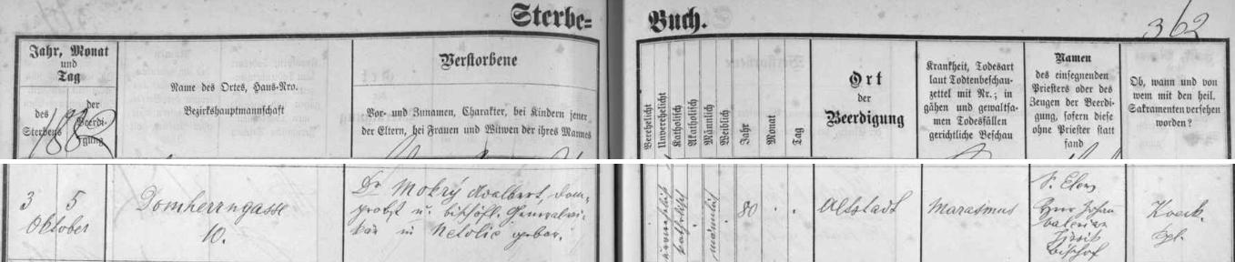 Německý zápis o jeho skonu v českobudějovické úmrtní matrice