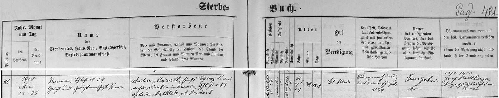 """Podle záznamu v českokrumlovské """"Knize zemřelých"""" byl pochován na městském hřbitově Panny Marie 25. května 1910 poté, co o dva dříve na zámku knížat schwarzenberských skonal"""