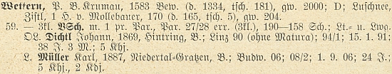 Jeho jméno v soupise učitelů německých obecných a měšťanských škol z roku 1928