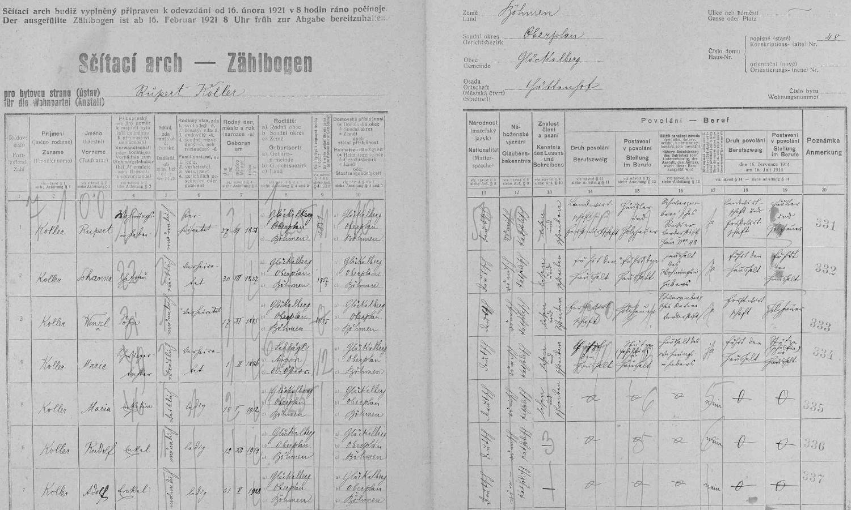 Na chalupě čp. 48 v Huťském Dvoře, odkud pocházela matka, hospodařil podle archu sčítání lidu z roku 1921 dál její bratr Koller