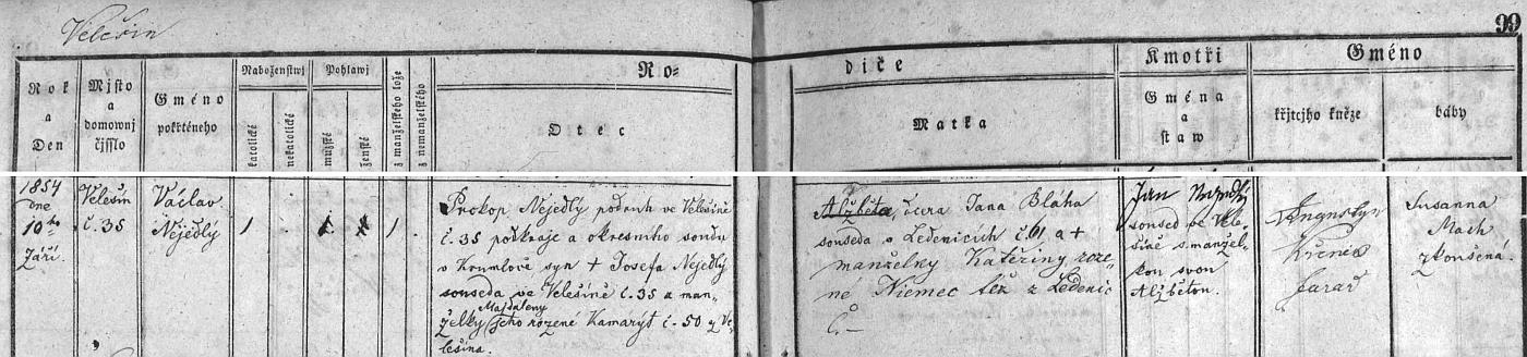 """Narodil se ve Velešíně čp. 35 (ne tedy 53, jak uvádí text v časopise Waldheimat) 10. září roku 1854 podruhovi Prokopu Nejedlému (jeho otec Josef, """"soused"""" ve Velešíně čp. 35, měl manželku Majdalenu, roz. Kamarýtovou z čp. 50 rovněž zde) a jeho ženě (křestní jméno Alžběta je v matrice přeškrtnuto) roz. Bláhové, dceři Jana Bláhy, """"souseda"""" vLedenicích čp. 61 a Kateřiny, """"rozené Niemec"""", též z Ledenic"""