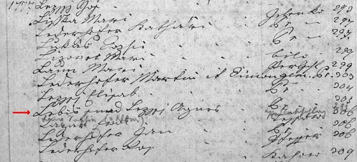 """Rejstřík narozených v roce 1777 uvádí v prachatické matrice jméno jeho matky jako """"Lebiš seu Lepssi Agnes"""""""
