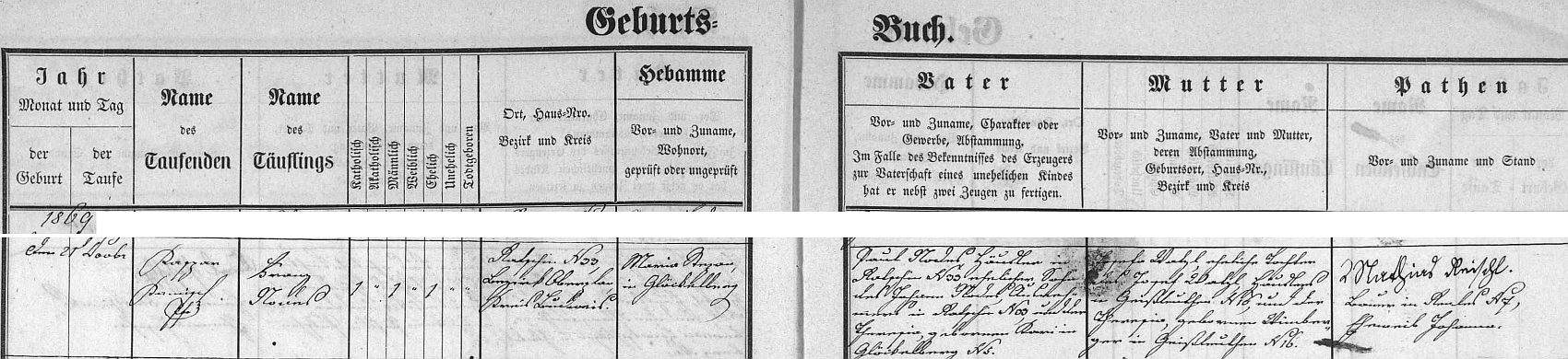 Záznam dolnovltavické křestní matriky o narození dědově v Račíně čp. 33