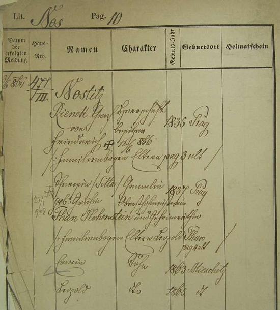 Na pobytové přihlášce pražského policejního ředitelství je zachyceno jeho jméno s rodiči i s odkazy na spřízněný rod Thunů