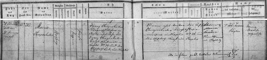 Záznam v kaplické matrice dokládá, že se narodila v čp. 203 učiteli zdejší měšťanské školy Ignazi Oberparleiterovi (dědeček byl podle záznamu hostinským v čp. 73, kde se otec narodil v tehdy ještě ševcovské živnosti) a Marii, dceři zdejšího mistra sklenářského Josefa Oberparleitera - strana matriky je dole signována jako kdysi u Mariina otce Františkem Dobromilem Kamarýtem, který tři měsíce nato, v dubnu toho roku 1876, v Kaplici zemřel