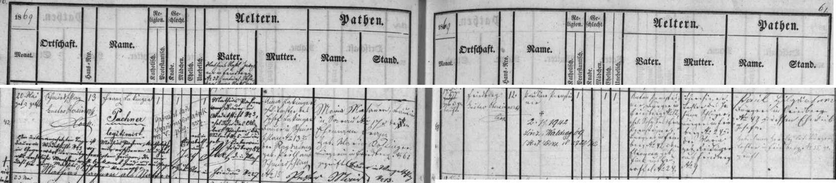 """Jeho děd Franz, nemanželský syn Anny Lakingerové, byl """"legitimizován"""" až přiznáním otcovství Mathiase Pachnera z Hruštic čp. 3"""