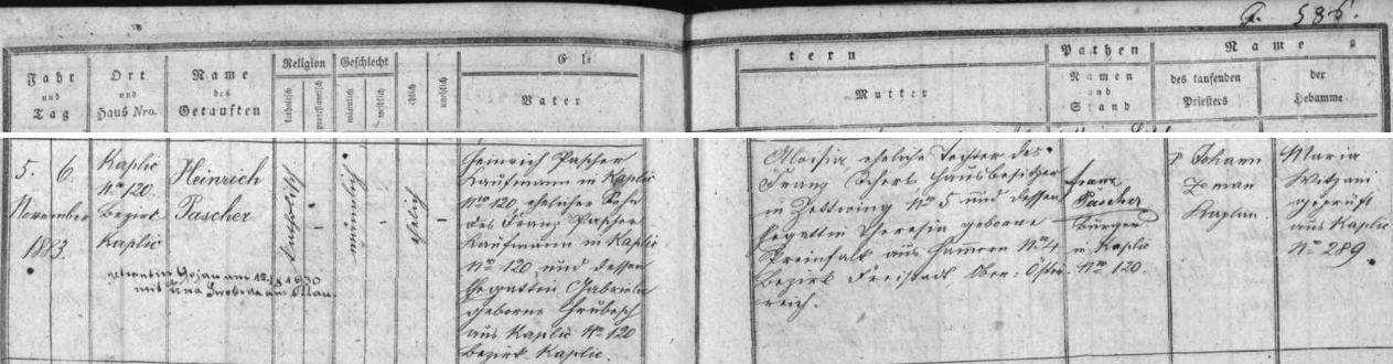 Podle tohoto záznamu kaplické křestní matriky narodil se v rodině zdejšího obchodníka Heinricha Paschera (i děd zotcovy strany Franz Pascher vedl se svou ženou Gabrielou, roz. Hrubeschovou, v chlapcově rodném domě čp. 120 vKaplici vlastní obchod) a jeho manželky Aloisie, dcery Franze Scherba, majitele domu v Cetvinách čp.5, a jeho choti Theresie, roz. Preinfalkové z hornorakouské obce Hammern, okr. Freistadt - děd Franz Pascher je tu i podepsán jako novorozencův kmotříček