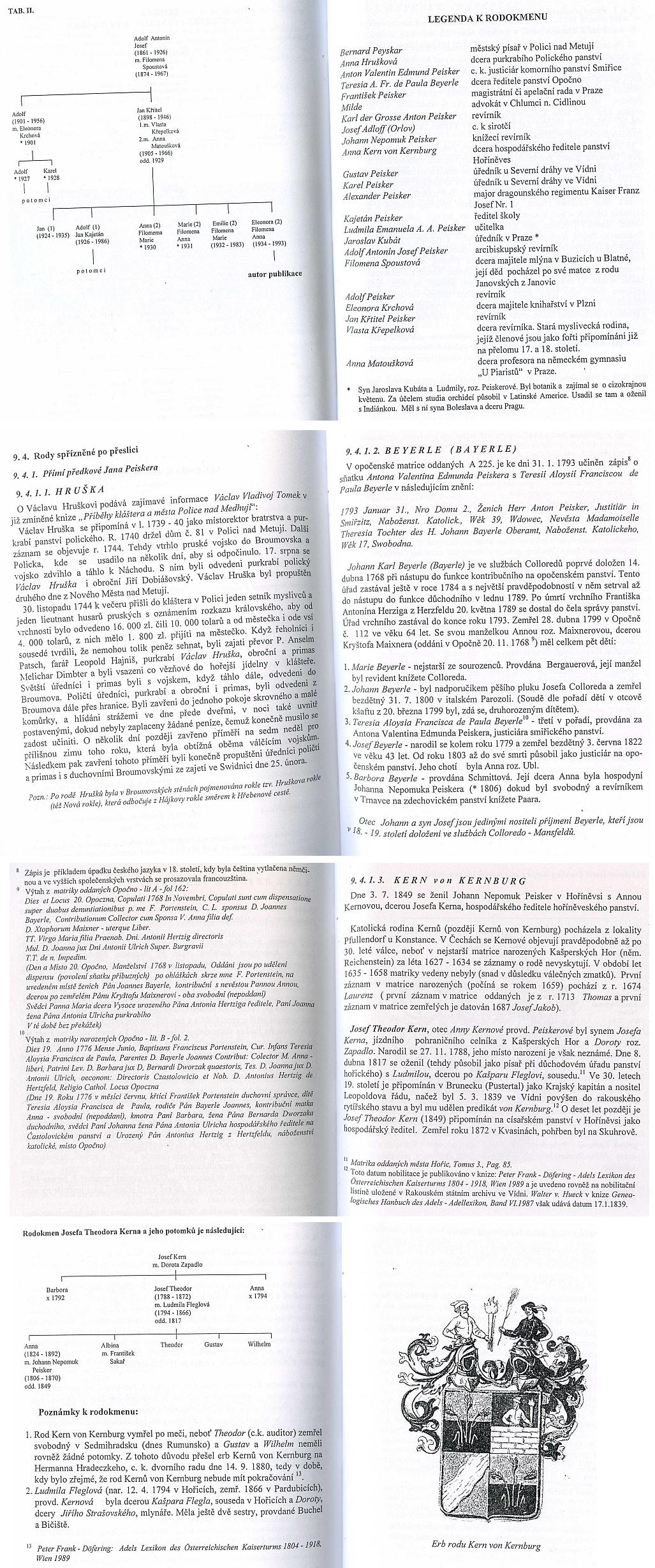 Doplňky k rodokmenu rodu z knihy Miroslava Pavláka Nedokončený zápas o vědeckou pravdu, vydané v Chebu roku 2000