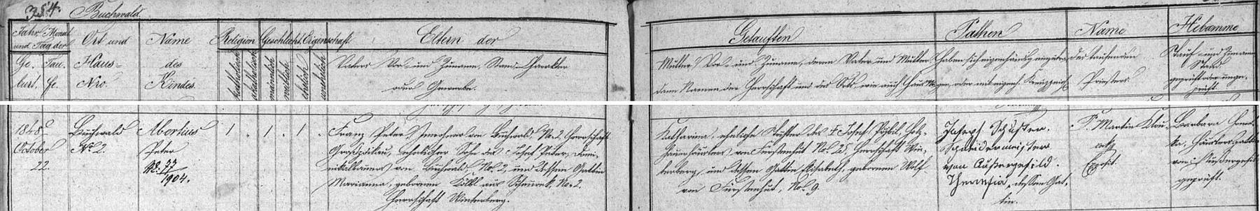 Záznam o narození jeho otce Abertia Petera na Bučině 22. října roku 1848 v rodině Franze Petera a jeho ženy Anny, roz. Kölblové, svědčí o tom, že Abertiovým bratrem a tedy i strýcem Franze Petera byl spisovatel Johann Peter