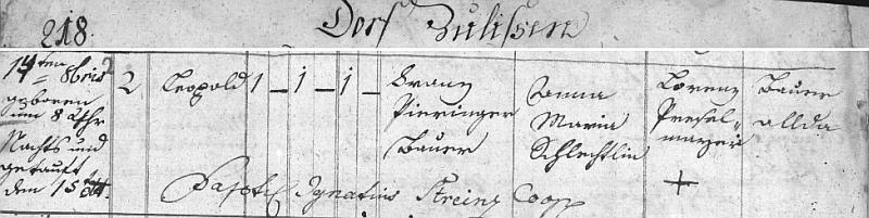 Záznam o jeho narození v křestní matrice farní obce Rainbach