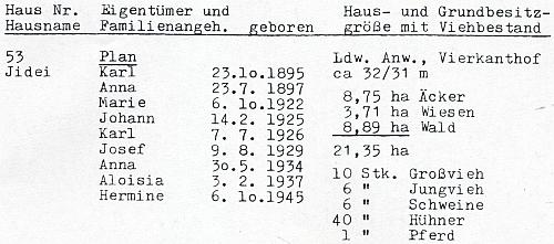 Záznam o usedlosti čp. 53 v kronice Dlouhé Stropnice...