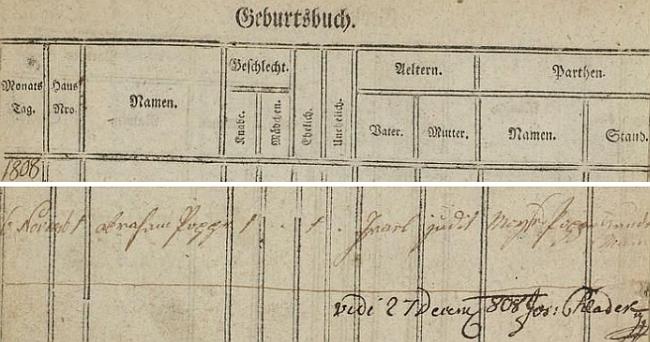 Podle tohoto záznamu lokšanské židovské matriky (dnes jsou Lokšany jen místní částí Březnice) se tu narodil     jako Abraham Popper rodičům Karlu a Judit Popperovým a jeho kmotrem se stal zdejší obchodník Moyse Popper