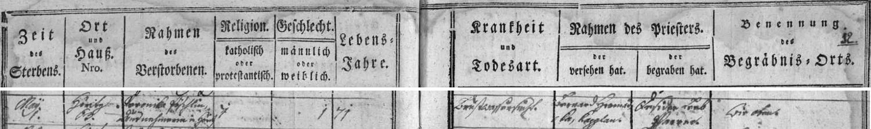 """Záznam hořické úmrtní matriky o skonu jeho matky Veroniky 1. máje roku 1804 v čp. 63 - bylo jí 71 let a hořický hřbitov je na stejné straně matriky trochu výše označen jako """"Kirchhof beim Spital auser den Markt"""", tedy """"krchov při špitále vně městečka"""""""