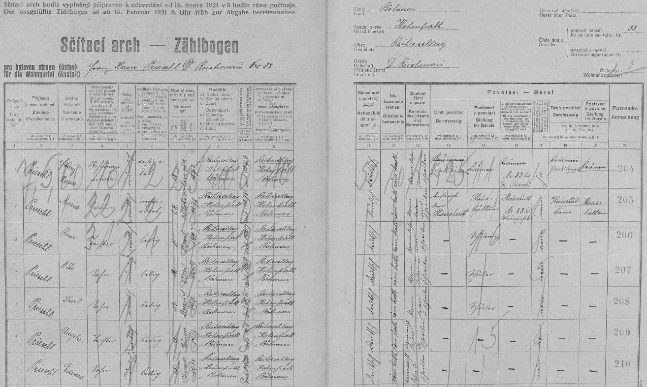 Arch sčítání lidu z roku 1921 pro dům čp. 33 v Rychnůvku s rodinou Franze Xavera Prieschla včetně syna Karla