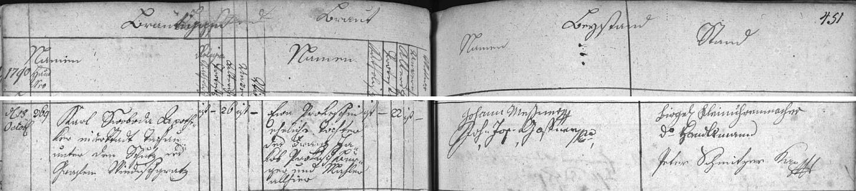 """Záznam českobudějovické oddací matriky o zdejší svatbě jeho dcery Ewy s Karlem Swobodou, lékárníkem v Tachově """"pod ochranou hraběte Windischgrätze"""" v říjnu roku 1790"""