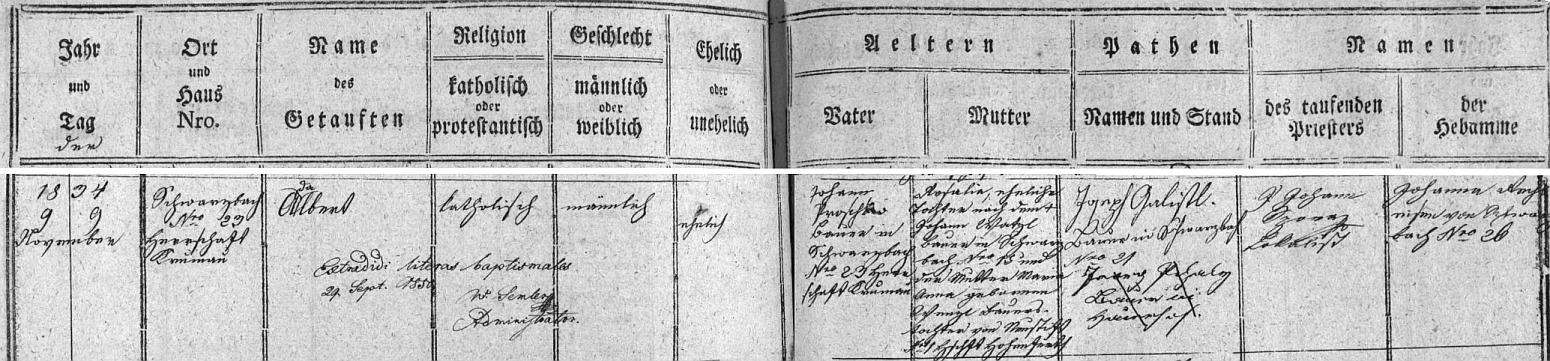 Záznam o jeho narození v matrice Černé v Pošumaví