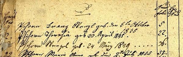 V záhlaví indexu křestní matriky farní obce Radošov vidíme pod písmenem P, že Pschornových tu bylo zdávna více než dost