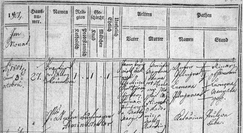 Jako administrátor na faře v Kamenném Újezdě tady podepsal jako Anton Buchmayer záznam o narození a křtu Františka Jungwirtha, syna bednáře z blízké Plavnice, psaný sice česky, ale do německy předepsaného apředtištěného rámce