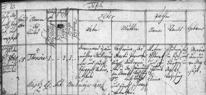 """Tady vidíme jeden z jeho německy psaných záznamů v křestní matrice fary ve Ktiši, podepsaných """"Ant. Buchmaÿer Capellanus"""" (kaplan)"""