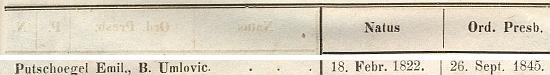 Záznam v Directoriu budějovické diecéze na rok 1865 uvádí místo (Bohemus Umlovicensis) a datum jeho narození, navíc pak i den, kdy byl vysvěcen na kněze
