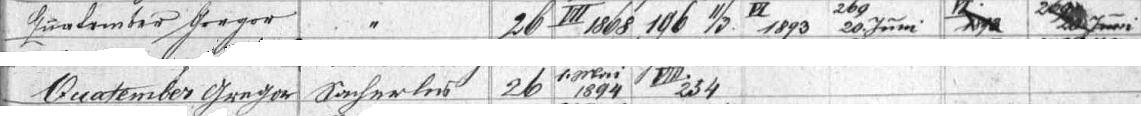 Záznam z indexu matriky farní obce Rychnov u Nových Hradů s množstvím nositelů příjmení Quatember, mezi nimiž dva křestním jménem Gregor jsou on a jeho otec