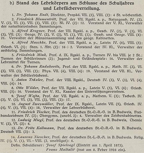 Na seznamu učitelů německého gymnázia v Českých Budějovicích je opět obklopen kolegy, které často najdeme i samostatně na stránkách Kohoutího kříže (Endt, Blumentritt, Krogner, Mink, Wilder, Wojta, Niescher)
