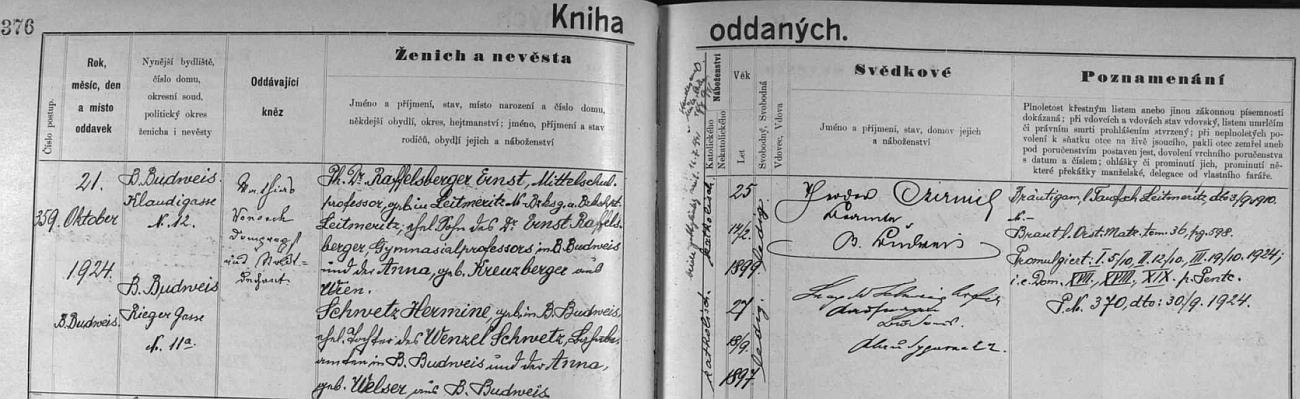 """V českobudějovické česky už předtištěné """"Knize oddaných"""" nacházíme s datem 21. října 1924 záznam o jeho zdejší svatbě s Hermine Schwetzovou, dcerou rovněž zdejšího železničního úředníka Wenzela Schwetze a jeho ženny Anny, roz. Welserové - u ženichova jména pak jsou i jména jeho rodičů, tj. profesora českobudějovického německého gymnázia Dr.Ernsta Raffelsbergera a jeho manželky Anny, roz. Kreuzbergerové z Vídně"""