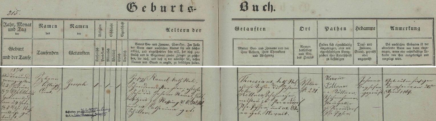Záznam o jeho narození v křestní matrice města Sankt Pölten s přípisem o úmrtí ve vídeňské čtvrti Lainz