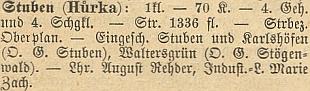 Škola v Hůrce s jeho jménem v popisu školních okresů Čech z roku 1884